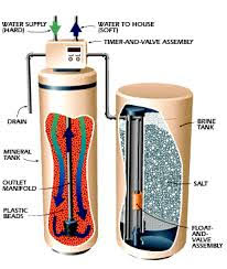 Water Filtration System 3 | Ottawa | John the Plumber